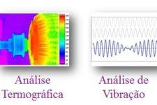 Análise Termográfica: Complemento da Análise de Vibração